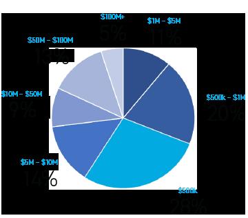 Delaerscope Graph 04