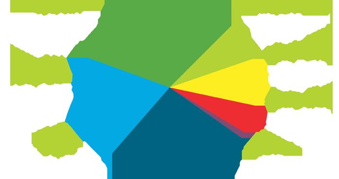 chart_salesVolume_stats2
